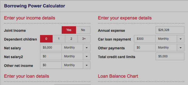 Borrowing Power Calculator. Direct Credit Home Loans Australia.