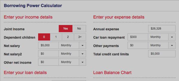 Borrowing Power Calculator. Direct Credit Home Loans Australia.