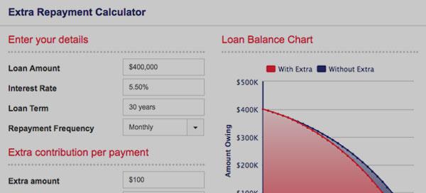 home loan calculators direct creditdirect credit